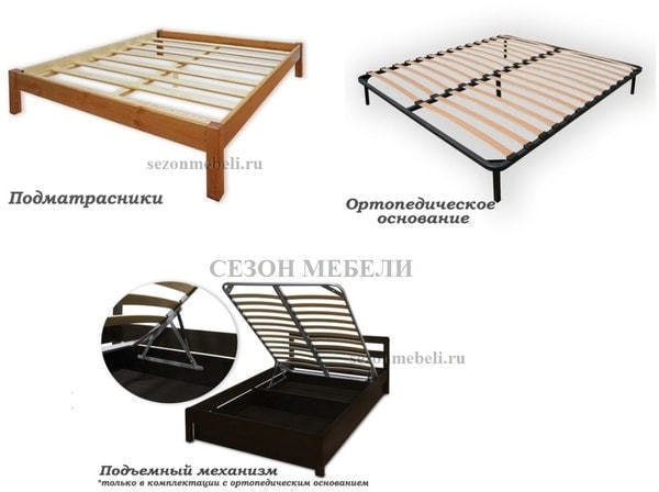 Кровать Полина (фото, вид 2)