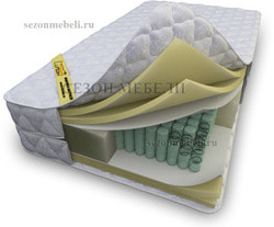 Матрас Luntek-18 Mega Foam-6