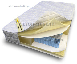 Матрас Latex MultiZone 625